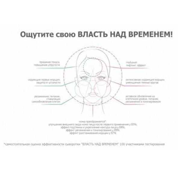 Подробнее об антивозрастной линии «Власть над временем»